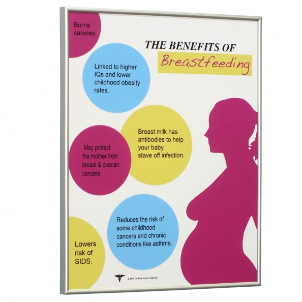 Cleared Art- Benefits Of Breastfeeding, Framed